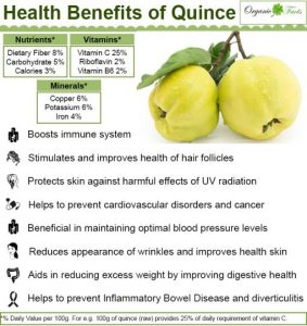 quince info